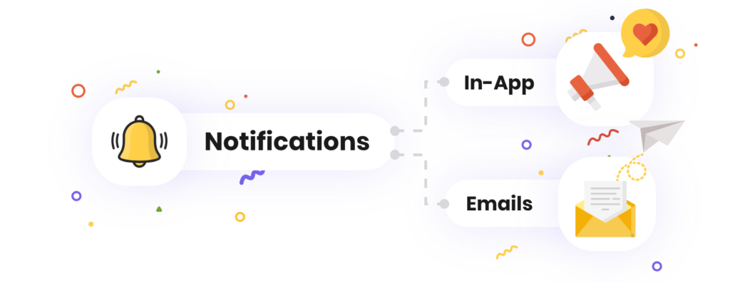 Merging-In-app-notifications-and-emails